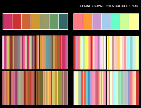 trend colour spring summer 2005 color trends source senay