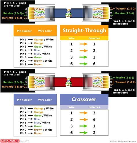 cat5 wiring diagram printable wiring diagram with