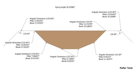 how to cut crown molding angles for kitchen cabinets roof framing geometry polygon crown molding miter angles