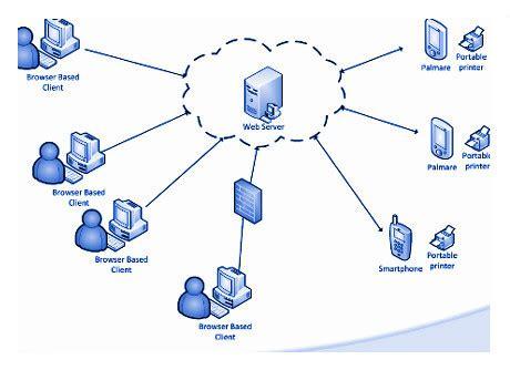 supermercati tosano cerea s r l uffici categories net archive ad hoc sistemi