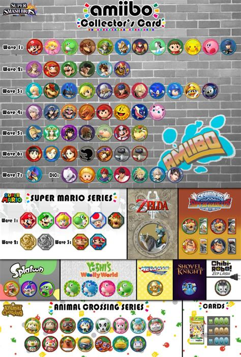 animal crossing amiibo card template amiibo collector s card template v5 1 by superaj3 on