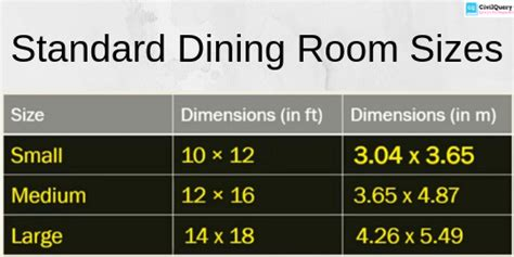 standard room sizes   home civil query