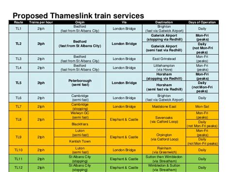 themes link train times gtr 2018 timetable proposals