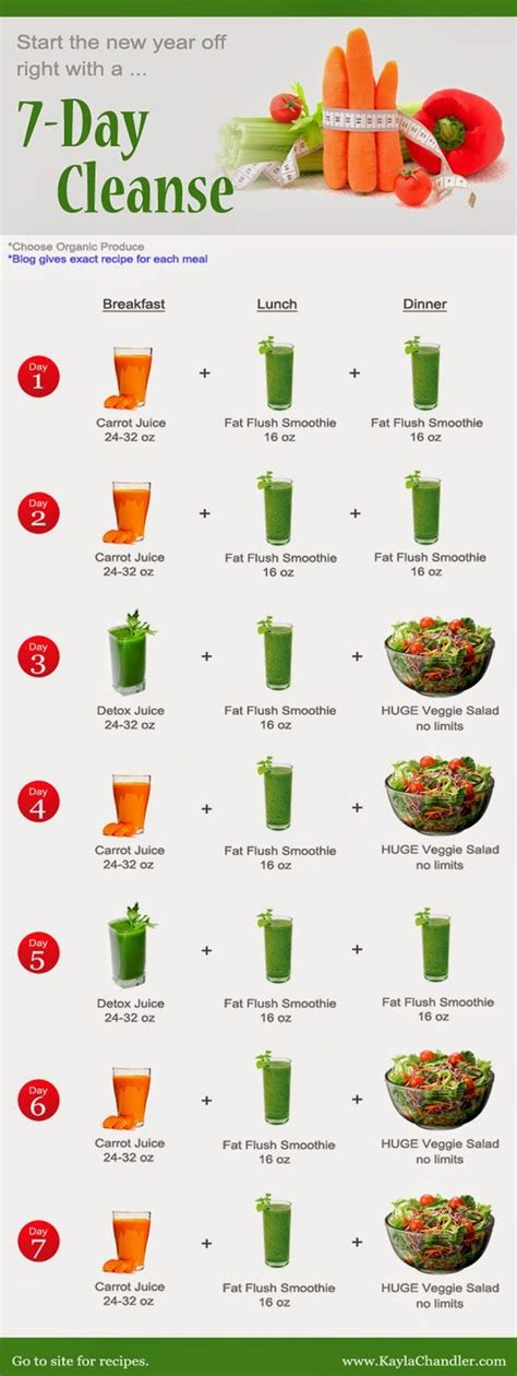 Vegetable Detox Meal Plan by 3 Week Diet Program That Works Http
