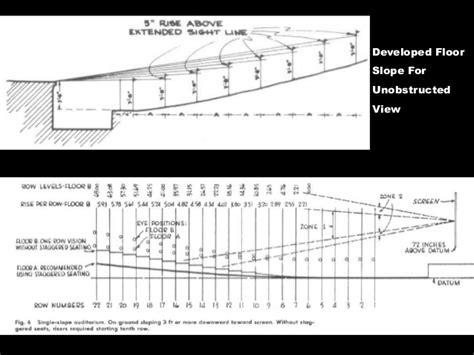 Floor Plan With Dimensions auditorium acoustics