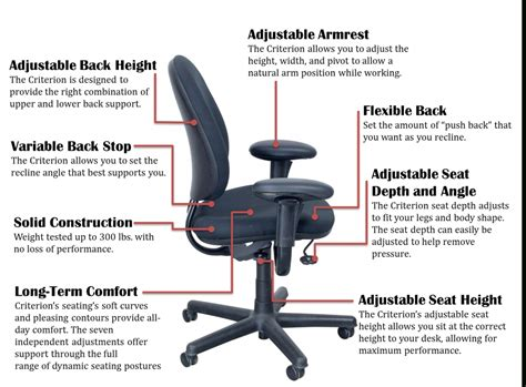parts of an office desk steelcase office chair parts chairs seating
