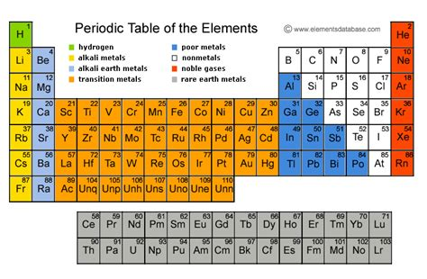 Ca Periodic Table by 3rd Pg The Element Calcium