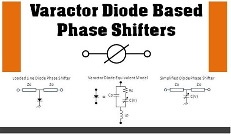 diode phase shifters for array antennas varactor diode equivalent circuit 28 images miniature antenna with frequency agility