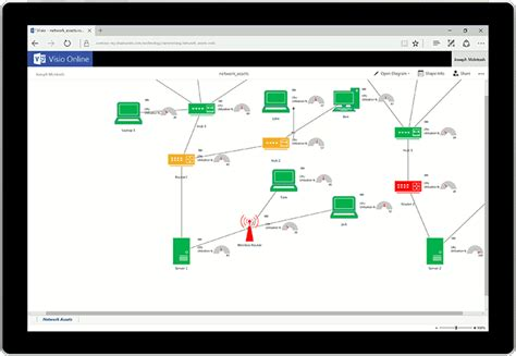 visio business process modeling visio business process modeling solutions microsoft office