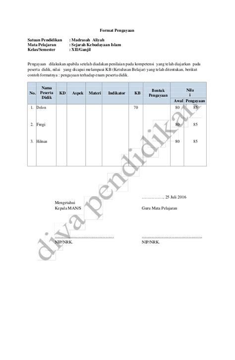 contoh laporan justifikasi contoh laporan observasi ra laporan hasil observasi