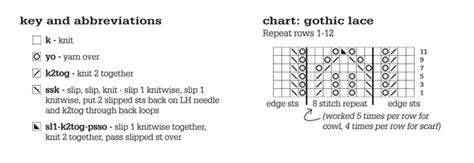 how to read knitting charts how to read a knitting chart tin can knits