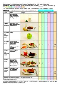 weight management meal plan 1800 calorie meal plan pad nutrition and diet resources
