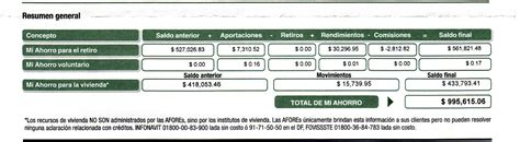 banco bicentenario consulta de saldo tarjeta de credito banco bicentenario en linea consulta de saldo cuenta