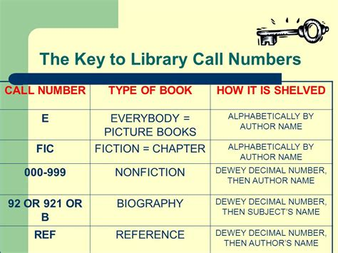 books reference number the dewey decimal classification system ppt
