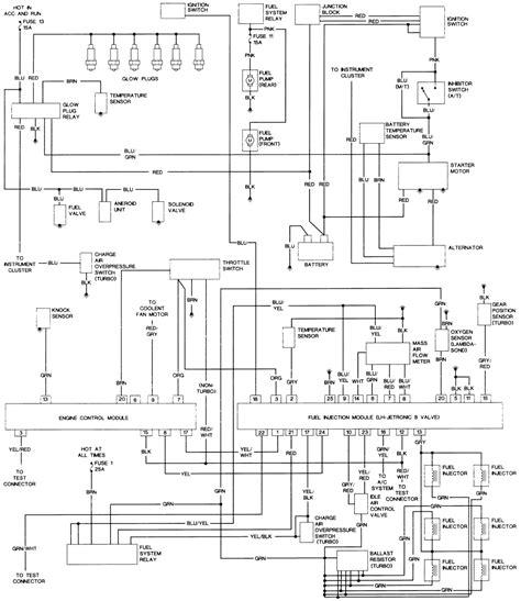 wiring diagram volvo 740 gle repair guides