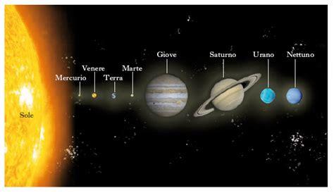 pianeti interni ed esterni sistema solare origine struttura e movimenti treccani
