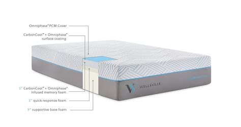 zen bedroom memory foam mattress review memory foam mattress reviews uk zen bedroom foam mattress