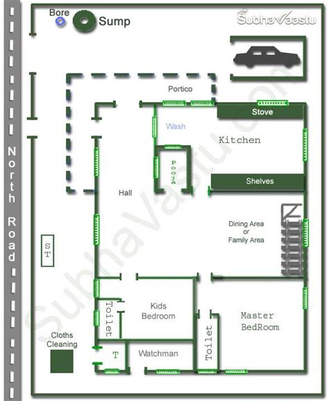 vastu floor plans north facing north facing home vastu plan subhavaastu com