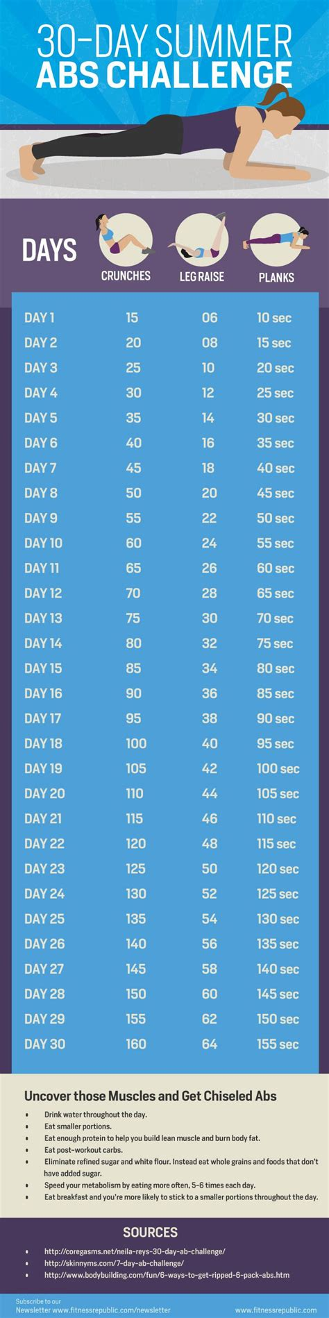 Summer Ab 30 day summer abs challenge fitness abs workout fitness