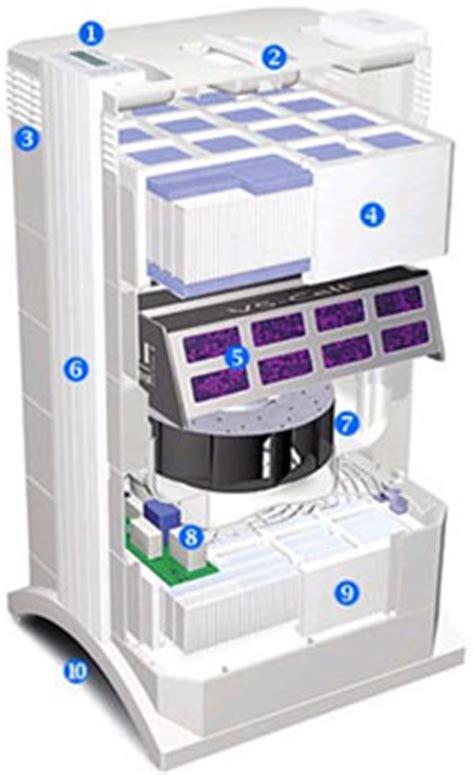 iqair healthpro plus hepa air purifier new edition achooallergy