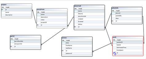 database schema design tool pin database schema design tool on