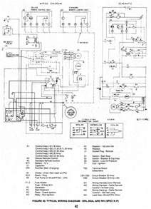 need a wiring diagram for a onan set for the start stop controll panel it is a 4 0 bfa 1r