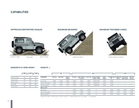land rover defender turning circle land rover defender 110 en gb