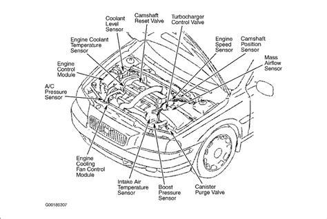 2000 volvo s80 engine diagram 2000 volvo s40 engine diagram autos post