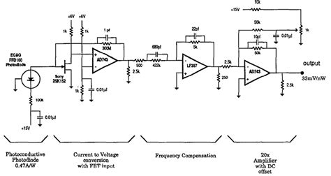 photodiode light detector circuit how do i analyze the frequency compensation circuit in the