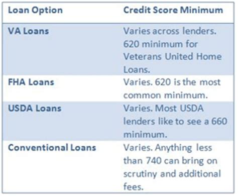 buy house no money down best no down payment home loans 2017 guide how to get top 0 down home loans