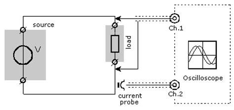 measure voltage drop across resistor oscilloscope power measurements electronic measurements
