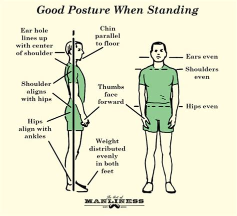 how to better posture posture its importance benefits and how to the