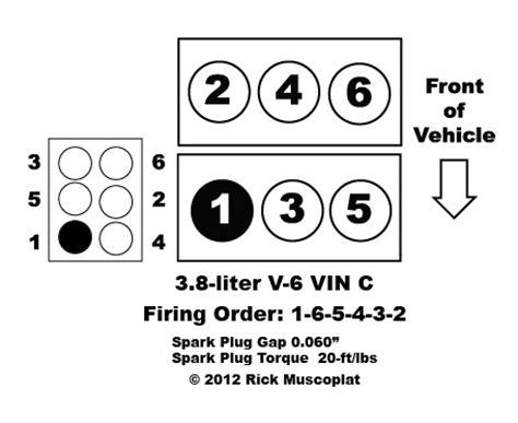 buick park avenue   auto images  specification