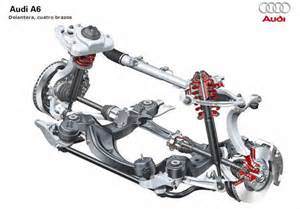 Audi S3 Quattro System Suspension