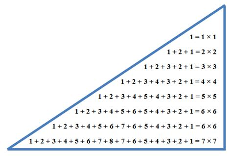 html pattern for integer go figure patterns and problem solving