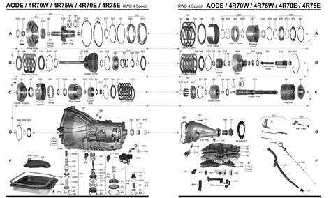 4l80e transmission parts diagram ford ax4s transmission diagram ford free engine image