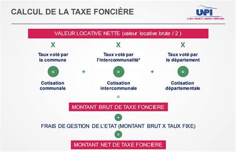 Demande De D Gr Vement Taxe D Habitation Lettre Type taxe dhabitation un simulateur pour reves365
