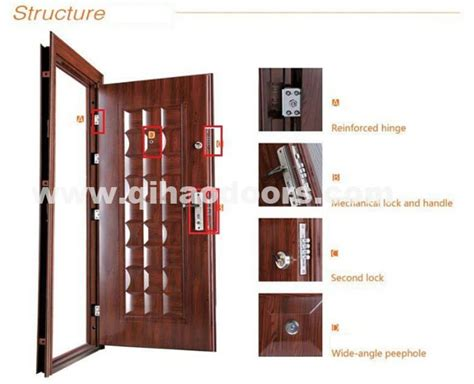 Safety Door Price List by Steel Leaf Security Doors From China Manufacturer