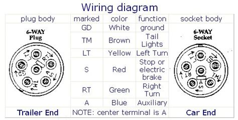 6 wiring diagram get free image about