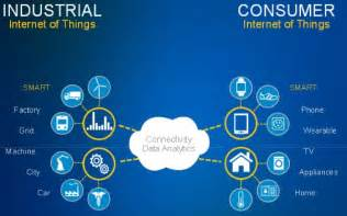 how merging business models leads to a more robust iot
