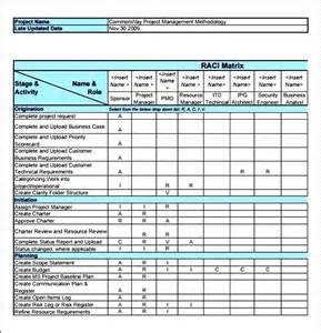 raci matrix template excel raci matrix template besttemplates123