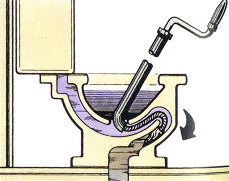 How To Use A Plumbing Snake In A Toilet by Sewer Line Clean Out Diagram Sewer Free Engine Image For