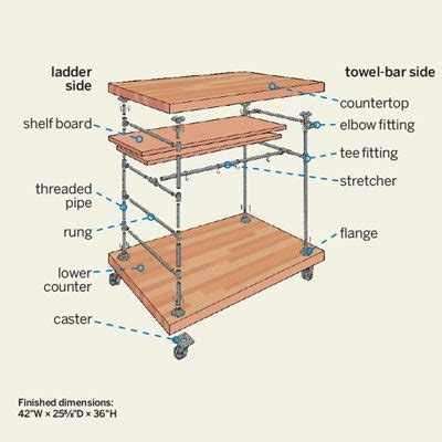 how to build a butcher block island how to build a butcher block woodworking projects plans