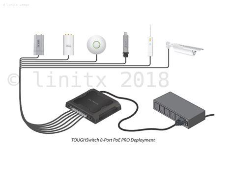 Tough Switch Poe 8 Port Ts8pro ubiquiti toughswitch pro 8 port gigabit network switch