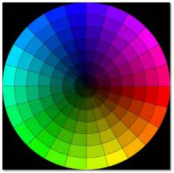 paint color wheel color chart color theory discover meaning color