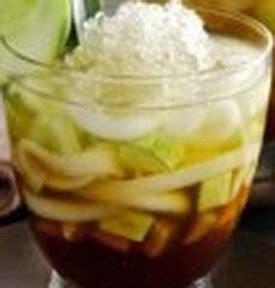 cara membuat manisan mangga muda segar enak kuliner123 com cara membuat jus timun kelapa muda enak segar kuliner123 com