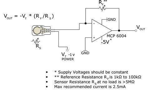 sensing resistor tekscan large sensing resistor flexiforce a401 sensor tekscan