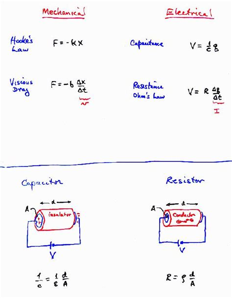 capacitor resistance ohms resistance