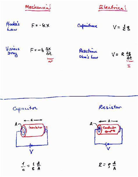 ohm s resistance and resistors resistance