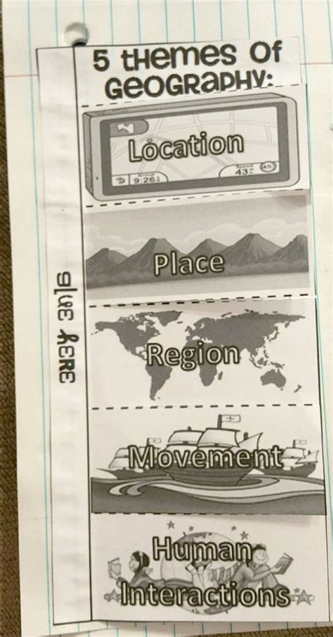 5 themes of geography history the 25 best geography classroom ideas on pinterest